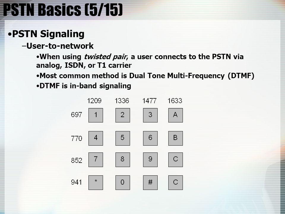 PSTN Basics (5/15) PSTN Signaling User-to-network