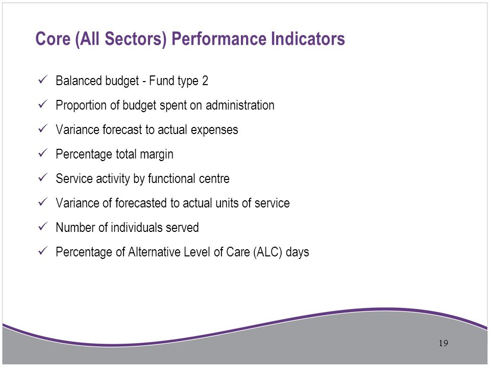 Core (All Sectors) Performance Indicators