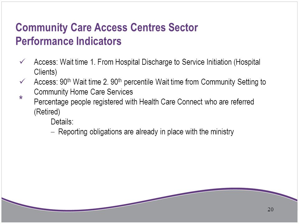 Community Care Access Centres Sector Performance Indicators