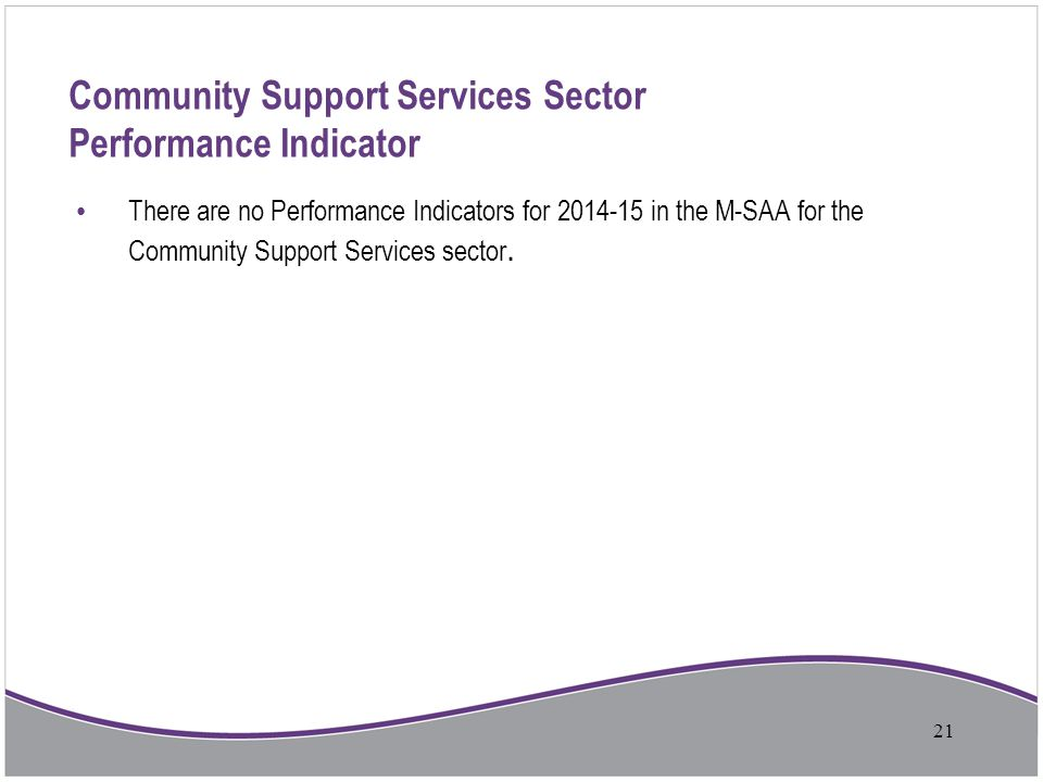 Community Support Services Sector Performance Indicator