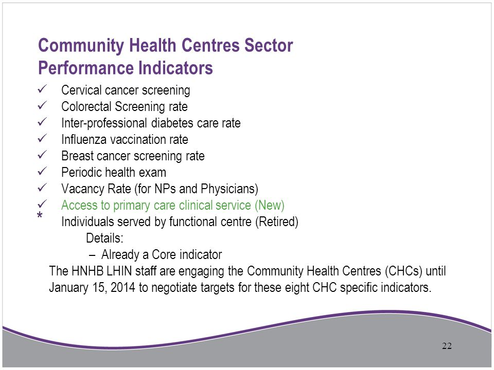 Community Health Centres Sector Performance Indicators