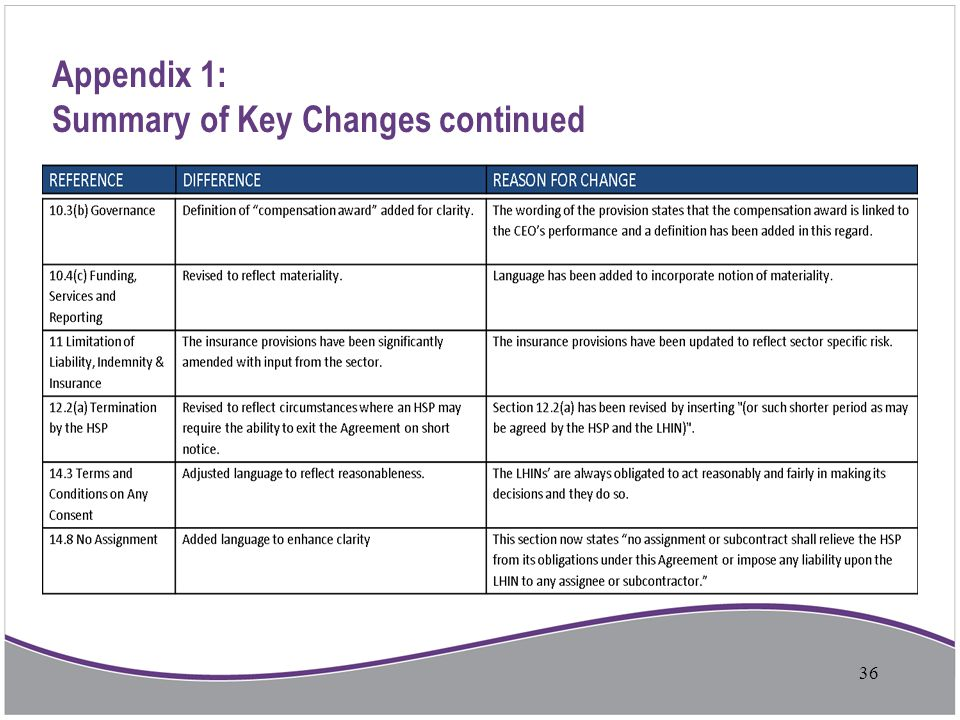 Appendix 1: Summary of Key Changes continued