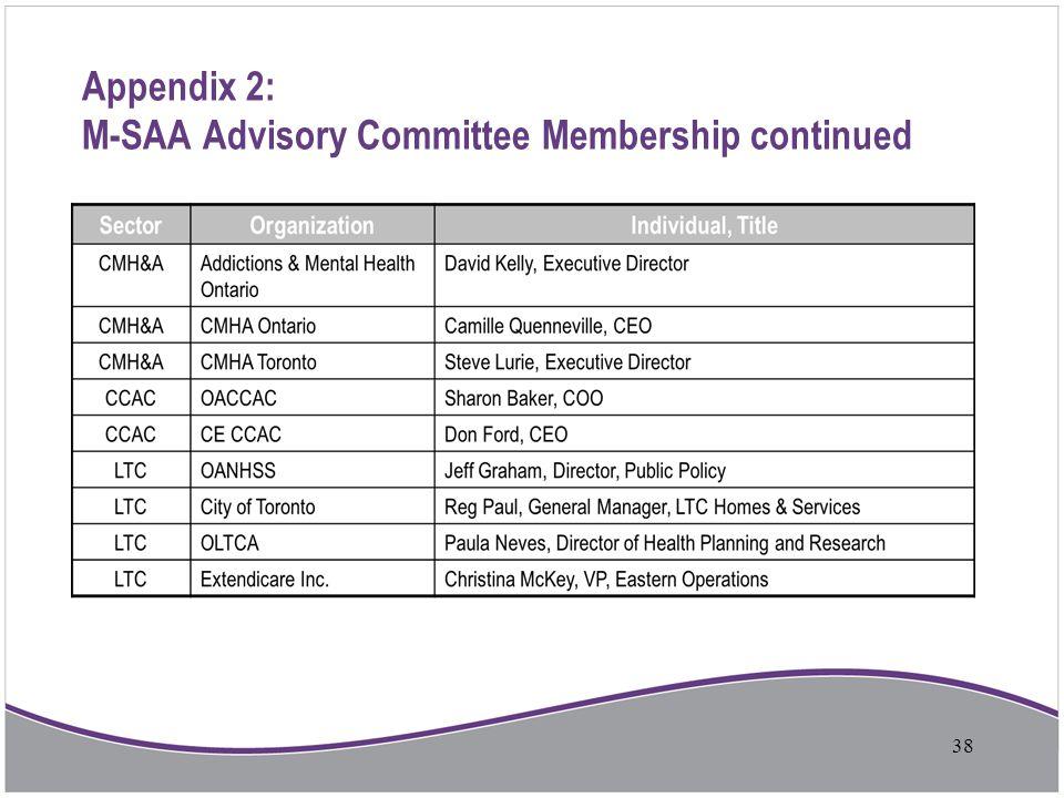 Appendix 2: M-SAA Advisory Committee Membership continued