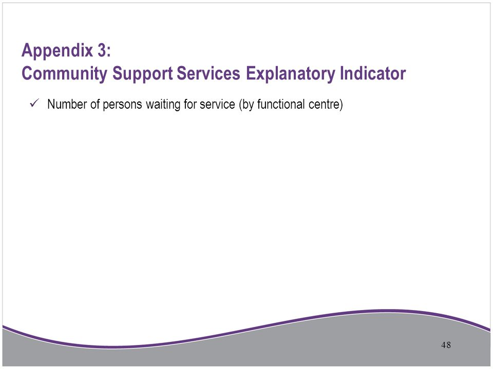 Appendix 3: Community Support Services Explanatory Indicator