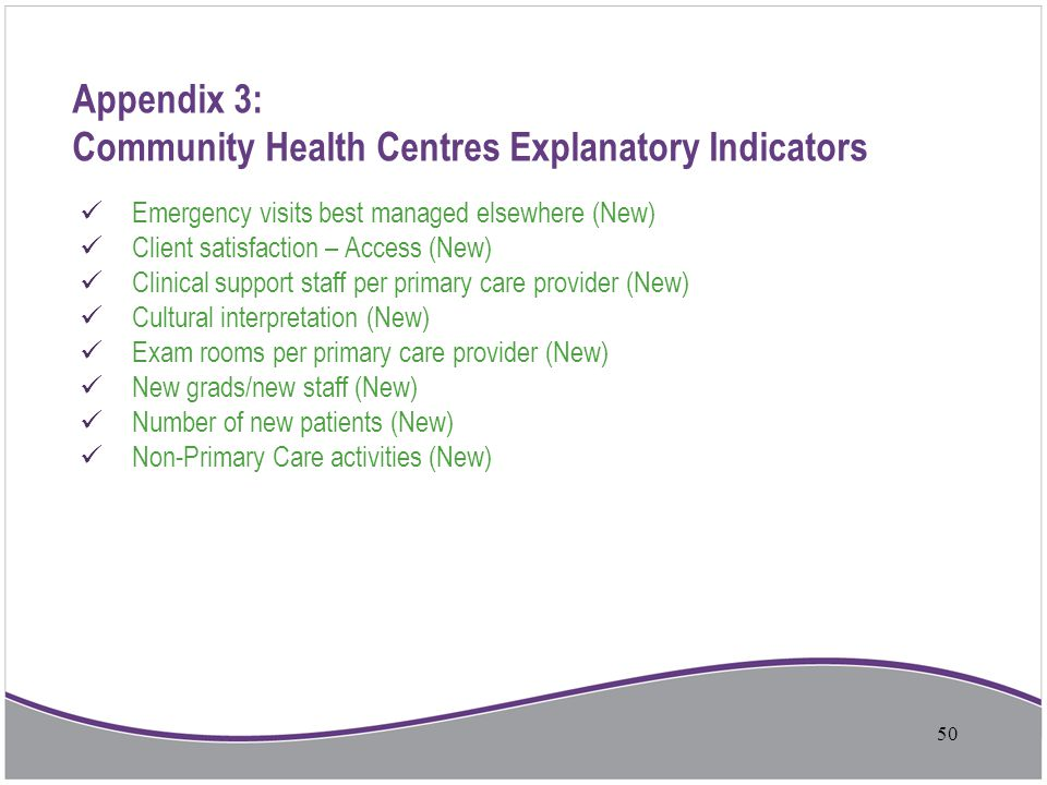 Appendix 3: Community Health Centres Explanatory Indicators