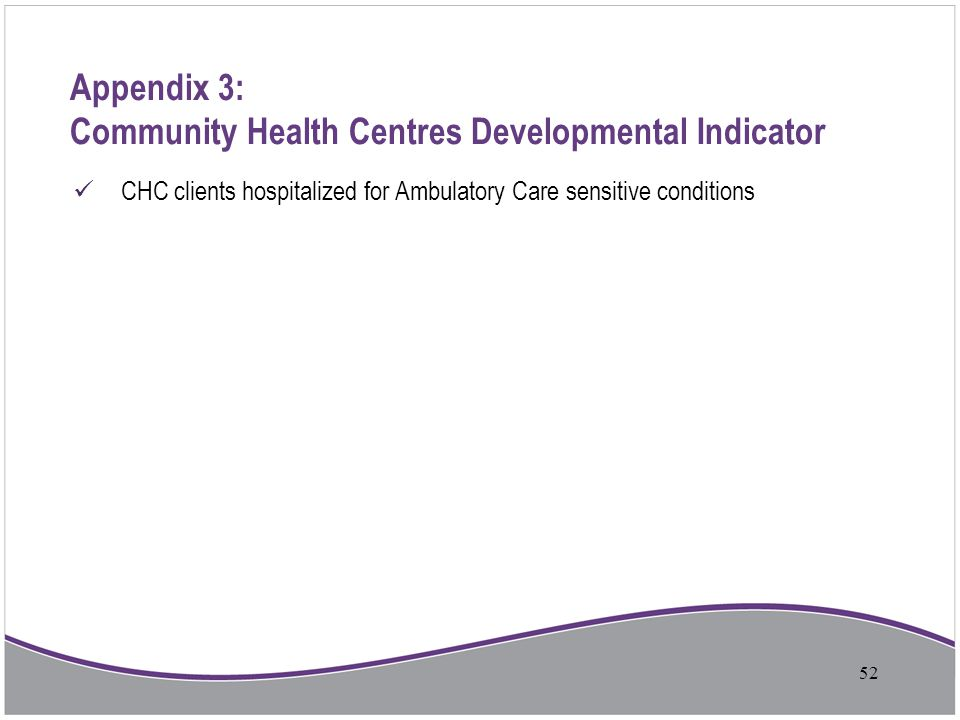 Appendix 3: Community Health Centres Developmental Indicator