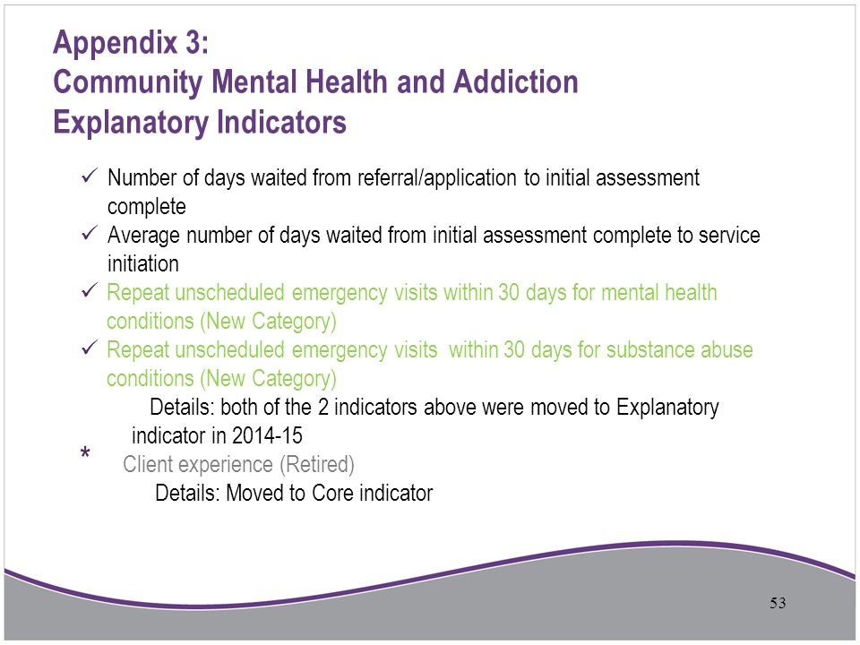 Appendix 3: Community Mental Health and Addiction Explanatory Indicators