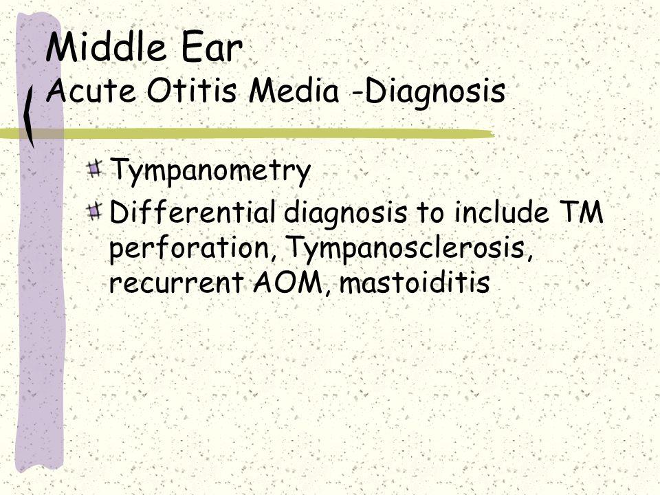 Middle Ear Acute Otitis Media -Diagnosis