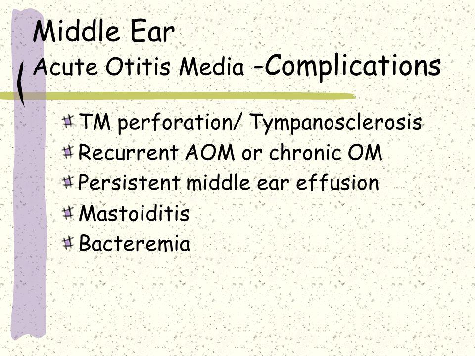 Middle Ear Acute Otitis Media -Complications