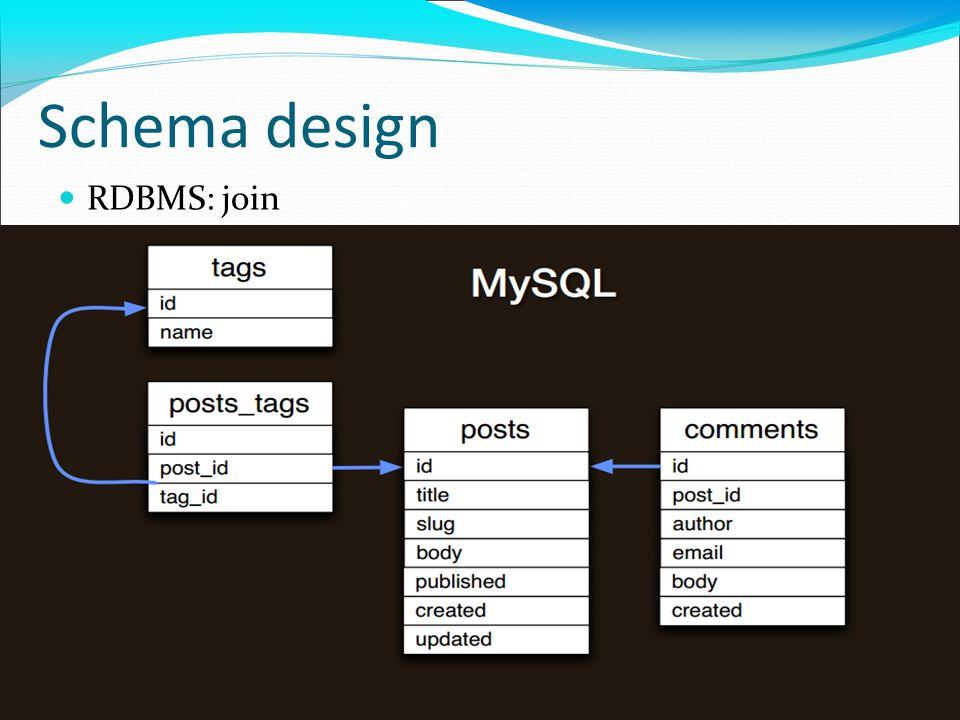 Schema design RDBMS: join