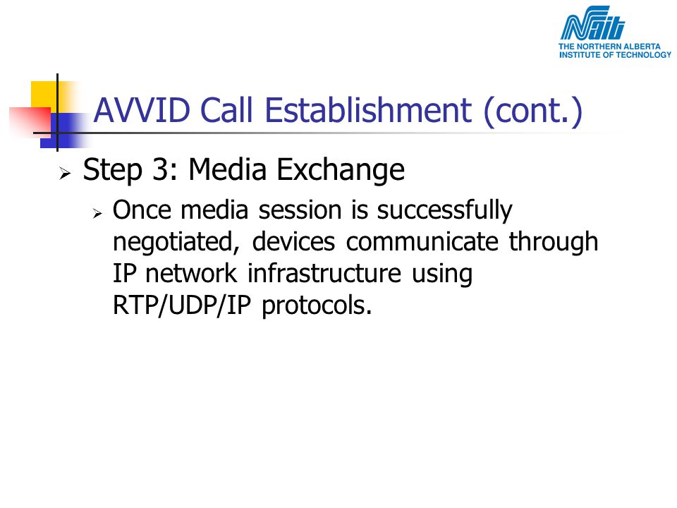 AVVID Call Establishment (cont.)