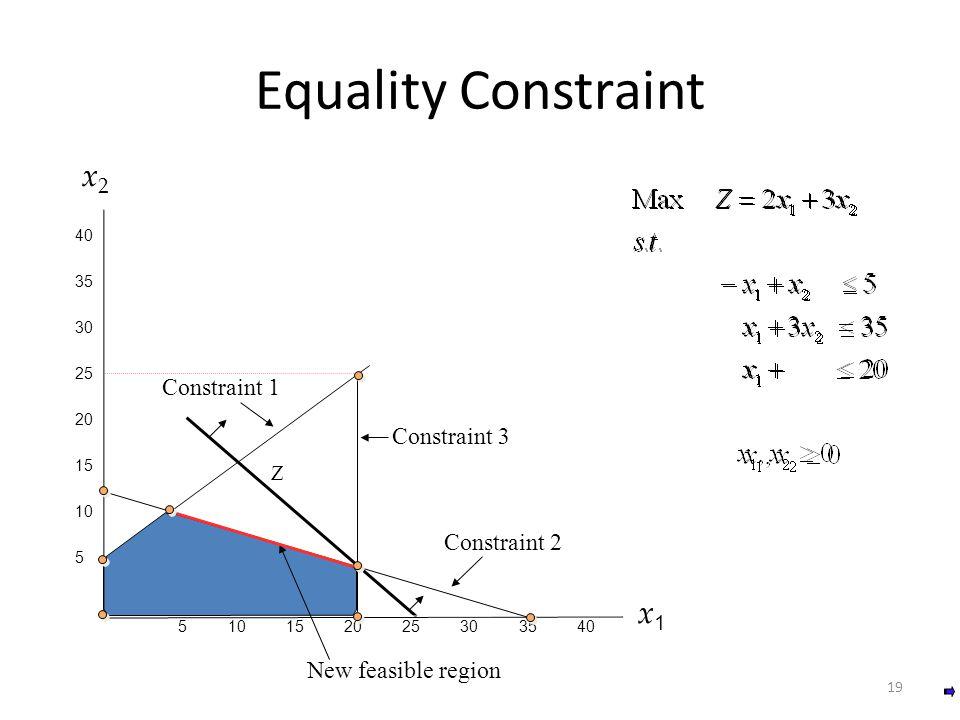 Equality Constraint x2 x1 Constraint 1 Constraint 3 Constraint 2