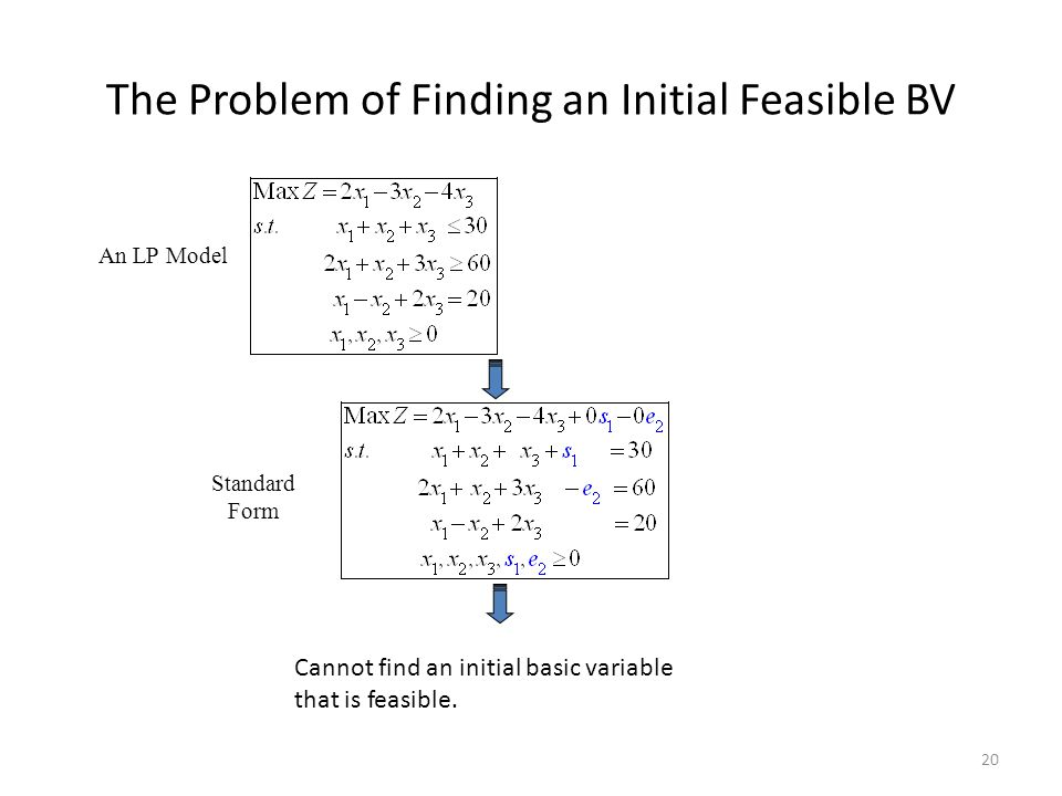 The Problem of Finding an Initial Feasible BV