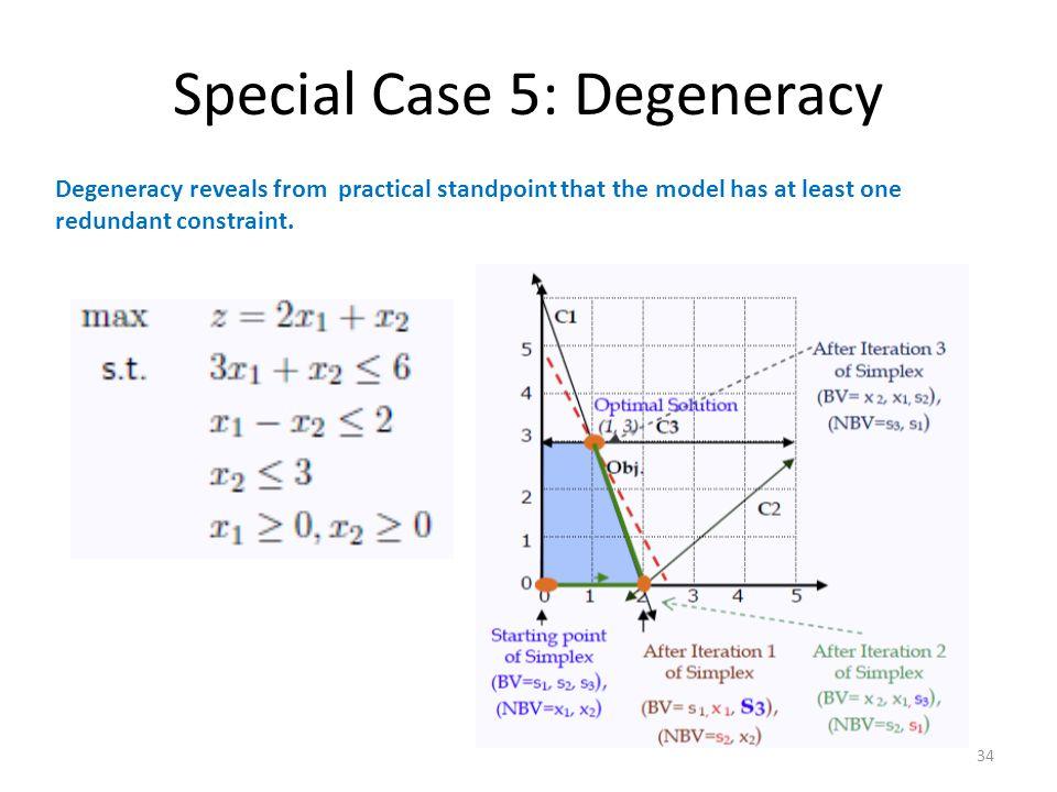 Special Case 5: Degeneracy