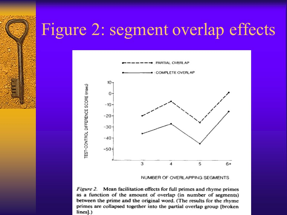Figure 2: segment overlap effects