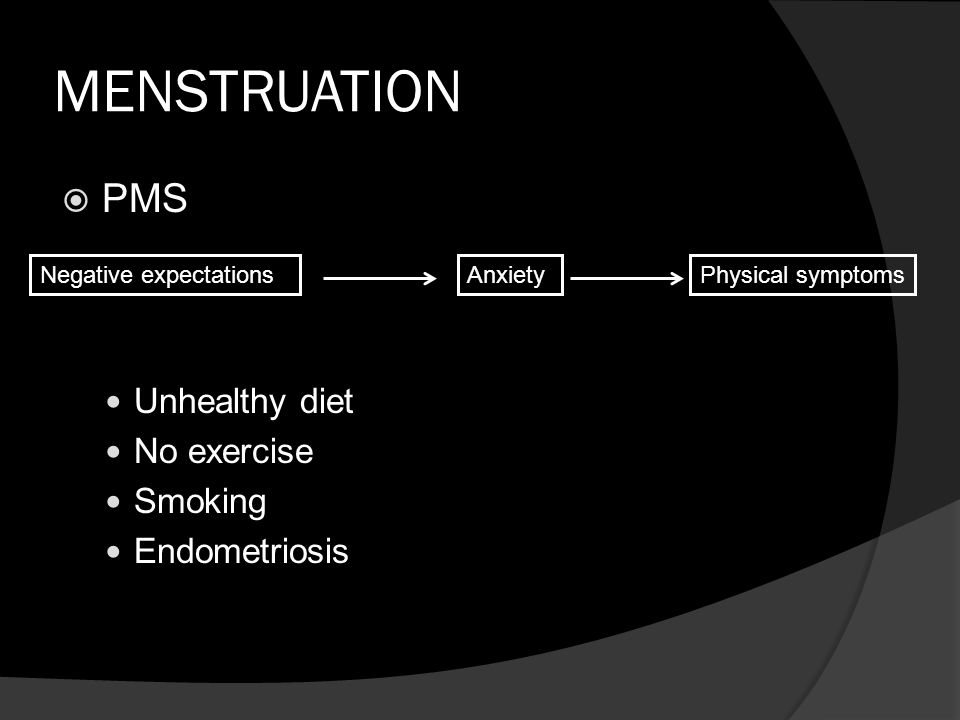 MENSTRUATION PMS Unhealthy diet No exercise Smoking Endometriosis