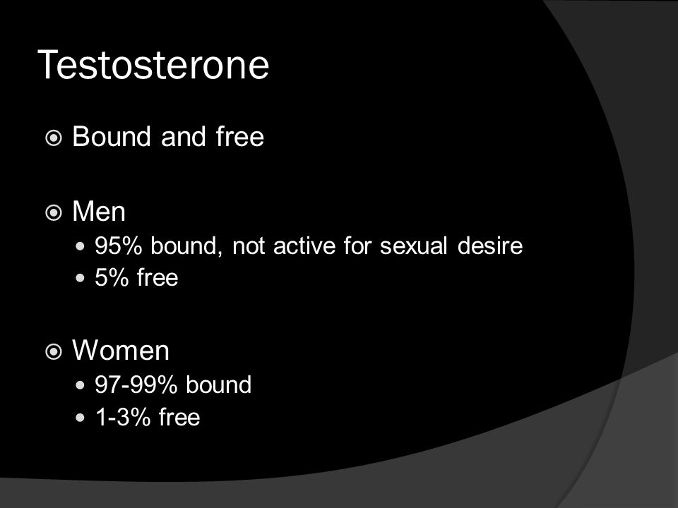 Testosterone Bound and free Men Women