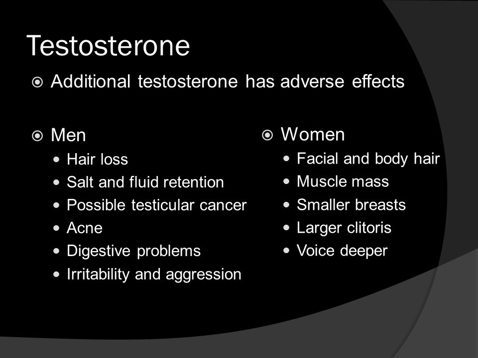 Testosterone Additional testosterone has adverse effects Men Women