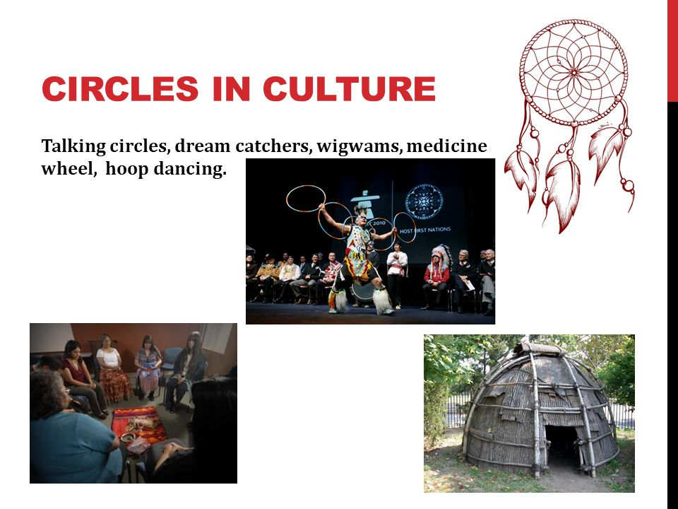 Circles in Culture Talking circles, dream catchers, wigwams, medicine wheel, hoop dancing.