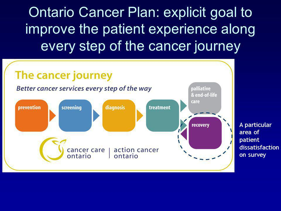 Ontario Cancer Plan: explicit goal to improve the patient experience along every step of the cancer journey