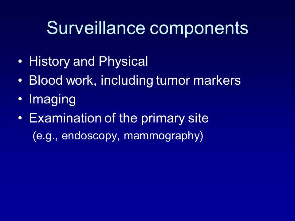 Surveillance components