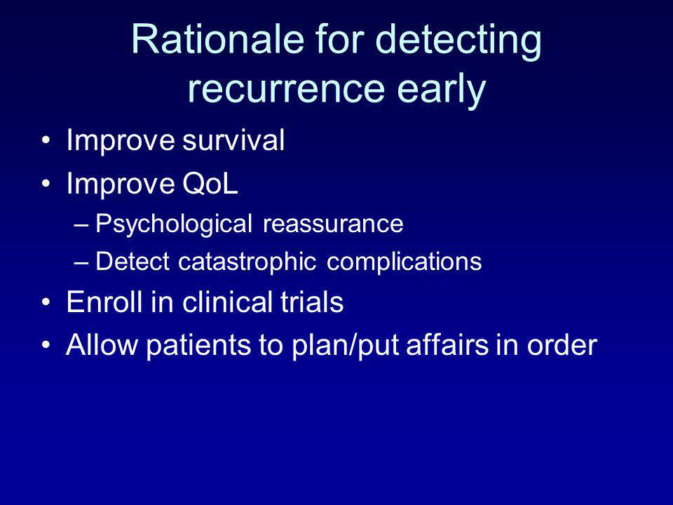 Rationale for detecting recurrence early