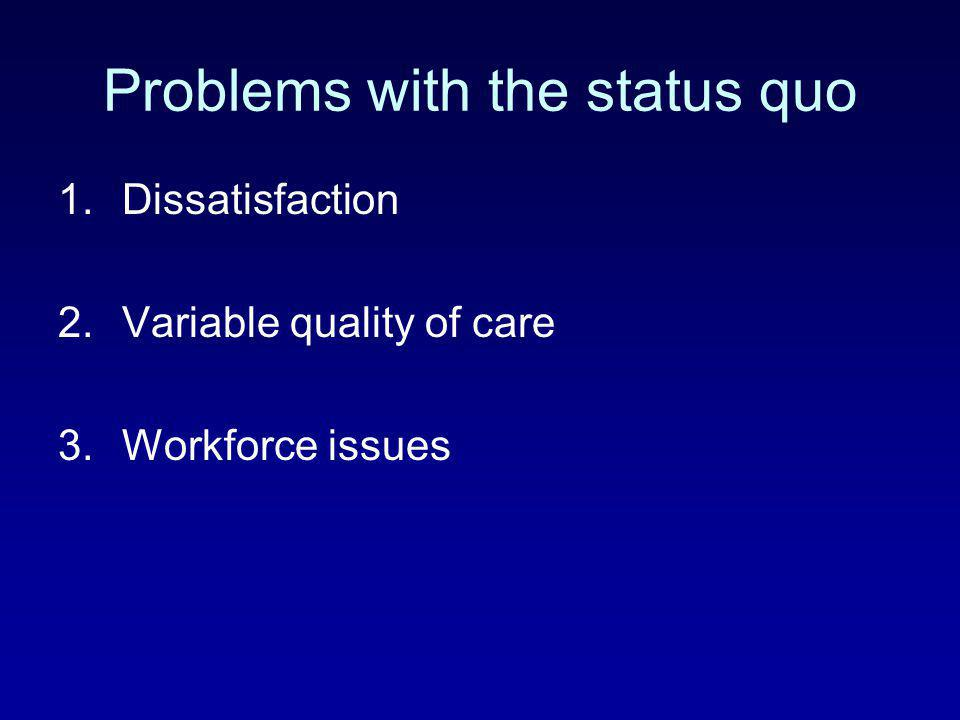 Problems with the status quo
