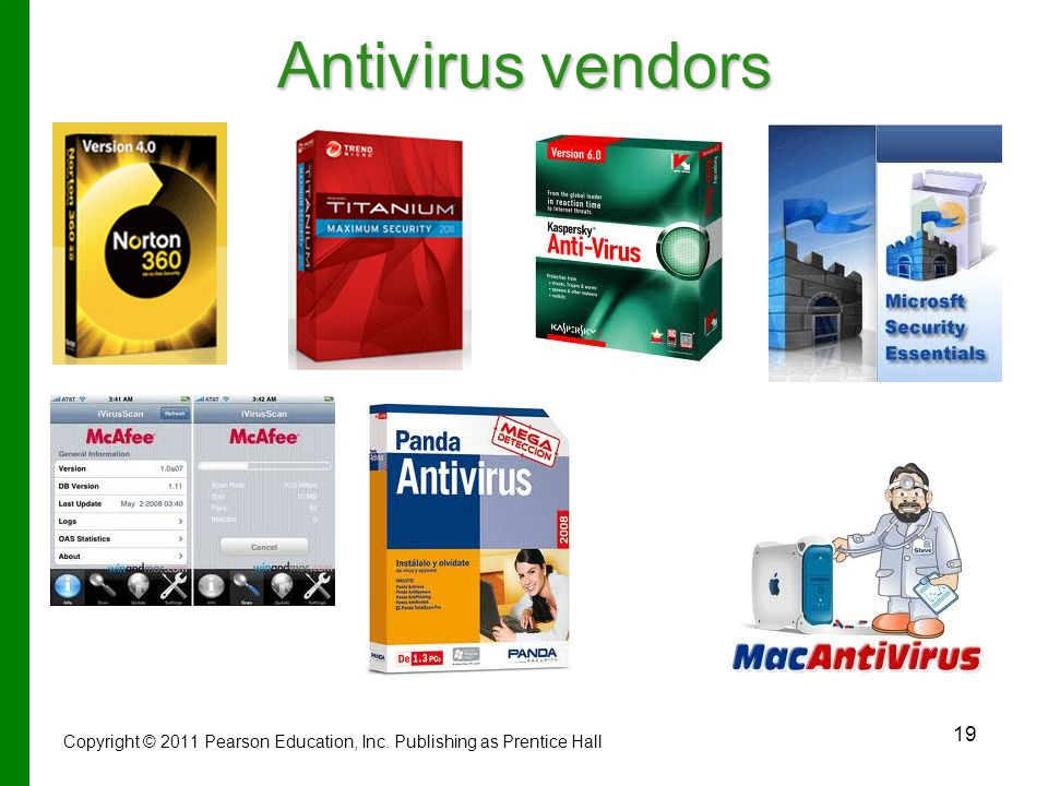 Antivirus vendors Copyright © 2011 Pearson Education, Inc. Publishing as Prentice Hall
