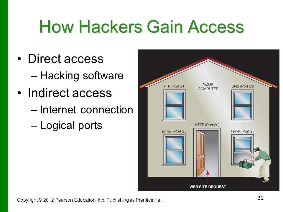 How Hackers Gain Access