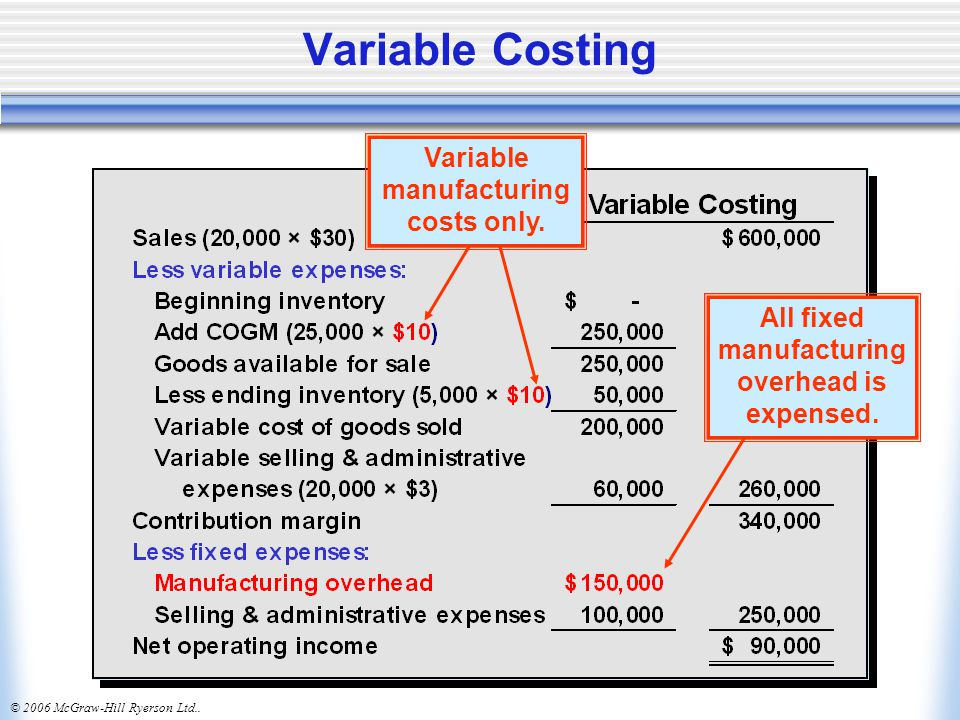 Variable Costing Variable manufacturing costs only.