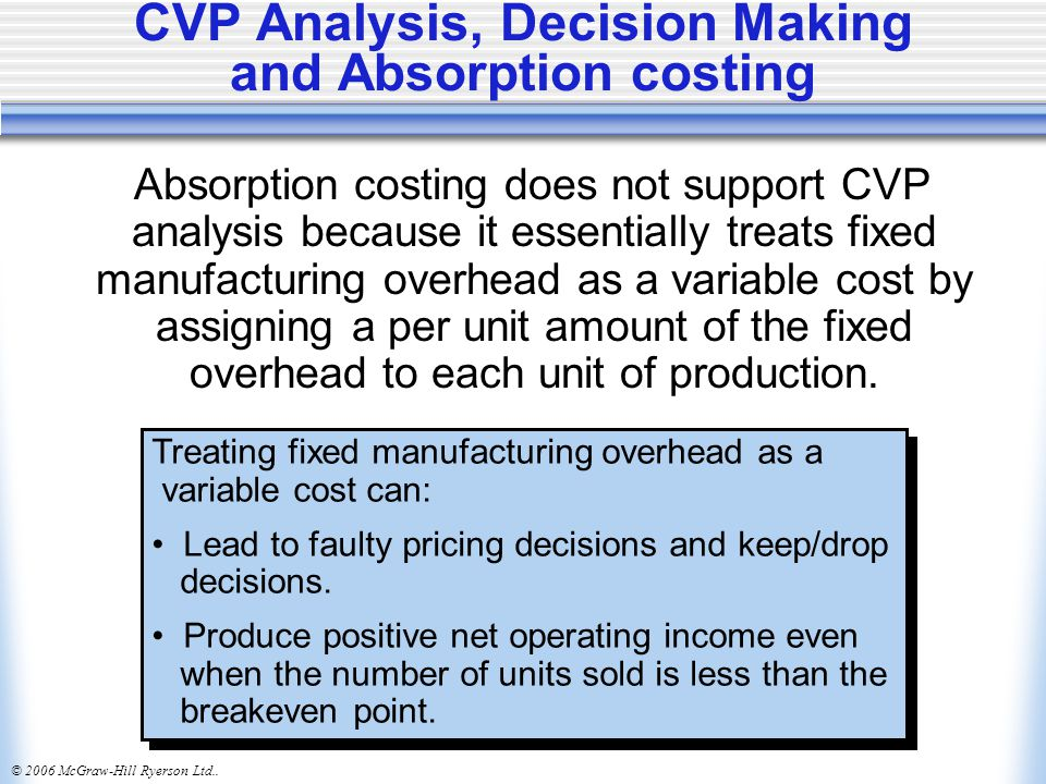 CVP Analysis, Decision Making and Absorption costing