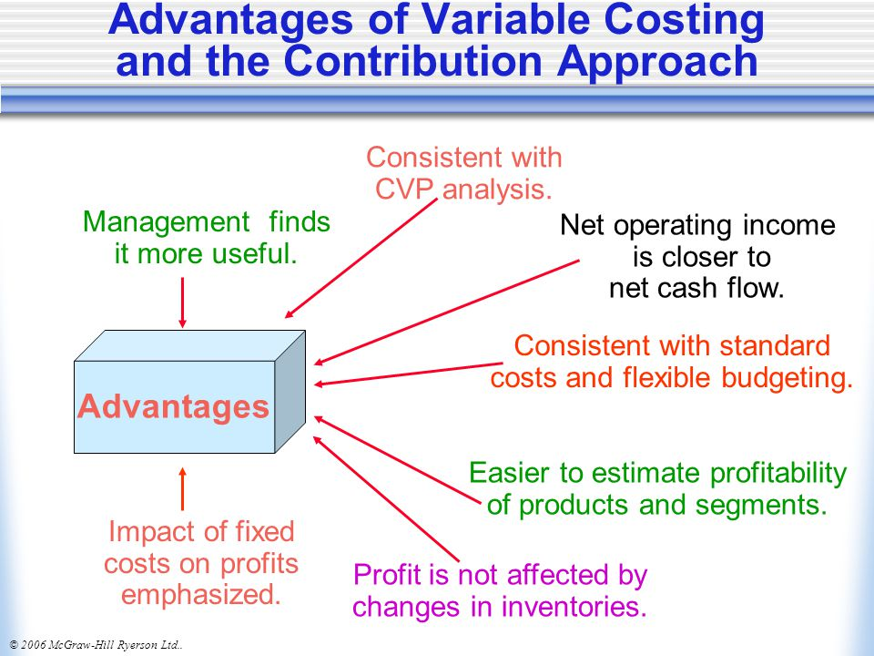 Advantages of Variable Costing and the Contribution Approach