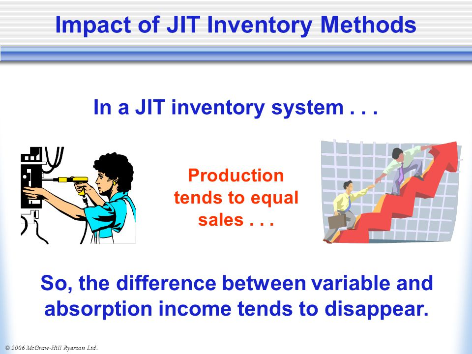 Impact of JIT Inventory Methods