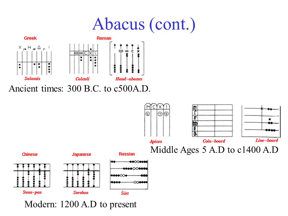 Abacus (cont.) Ancient times: 300 B.C. to c500A.D.