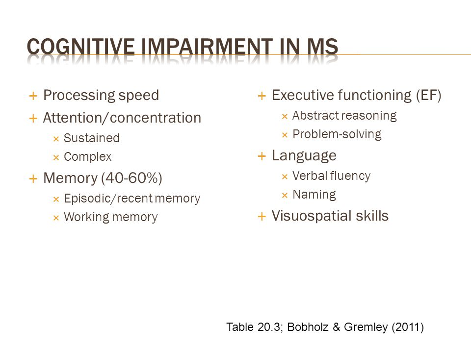 Cognitive Impairment in MS