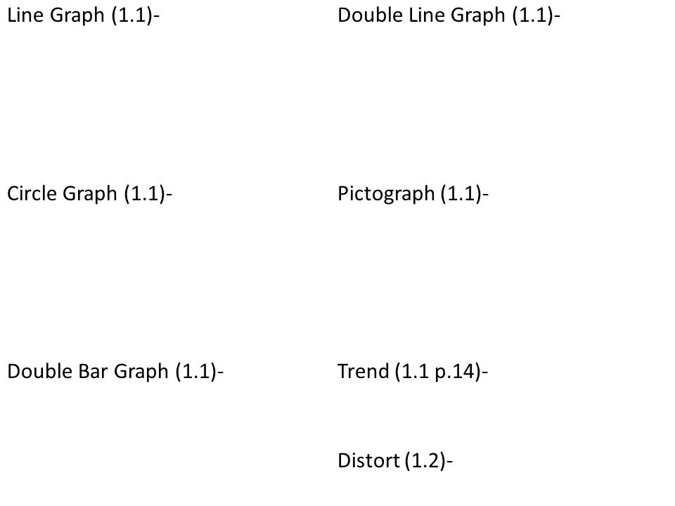 Line Graph (1. 1)- Circle Graph (1. 1)- Double Bar Graph (1