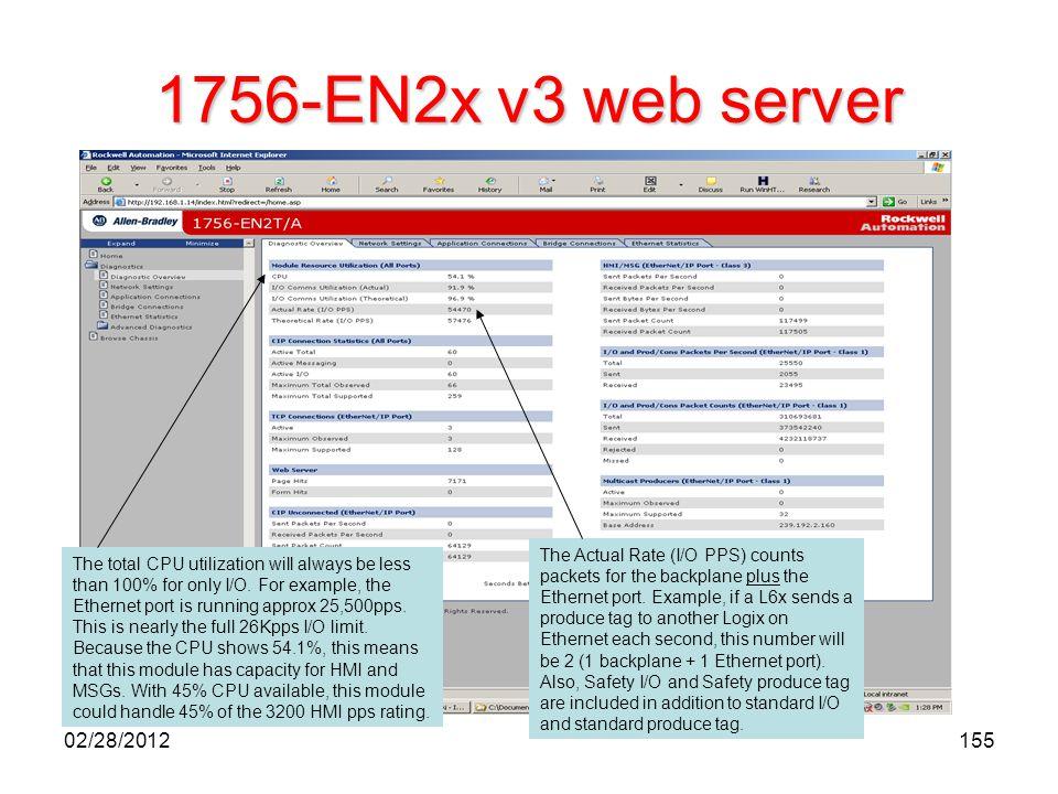 1756-EN2x v3 web server