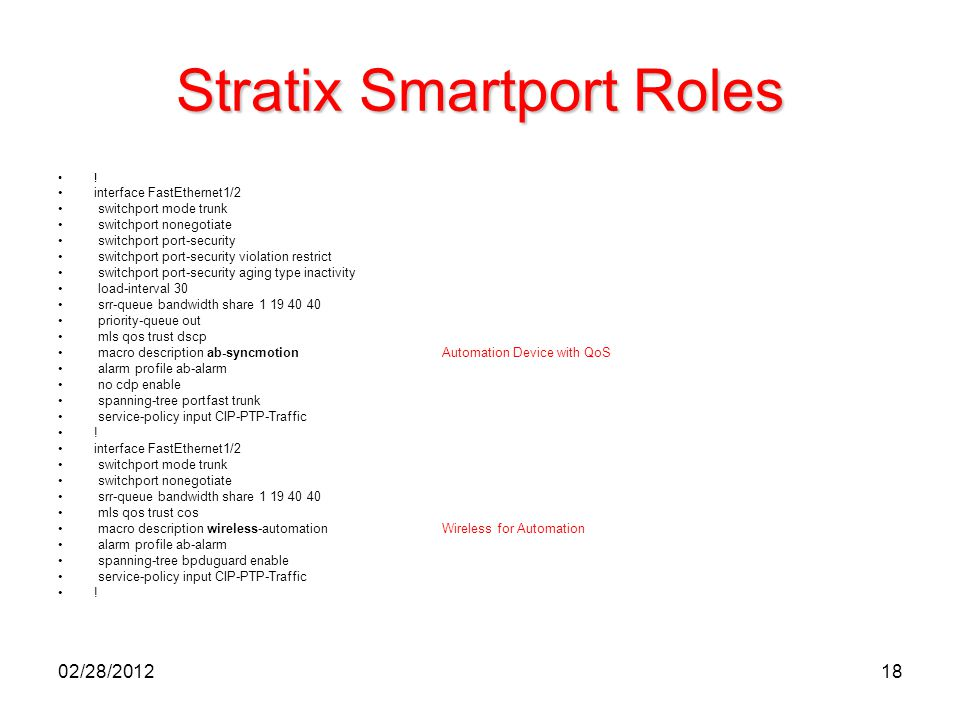 Stratix Smartport Roles