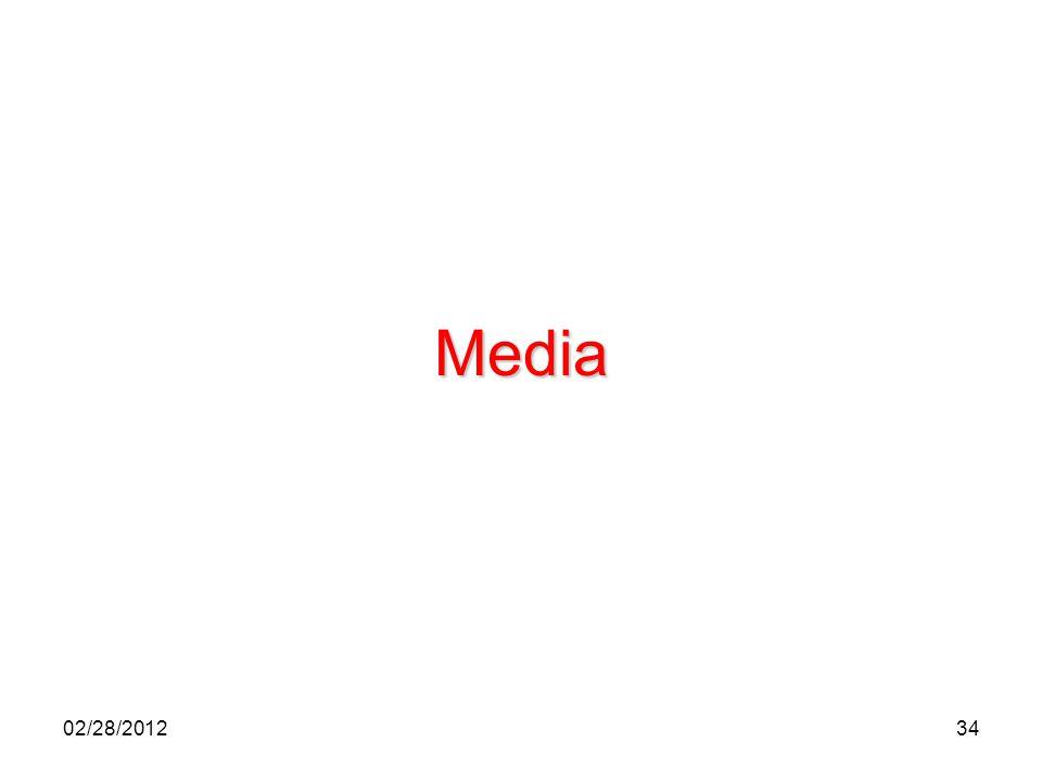 Media 02/28/2012