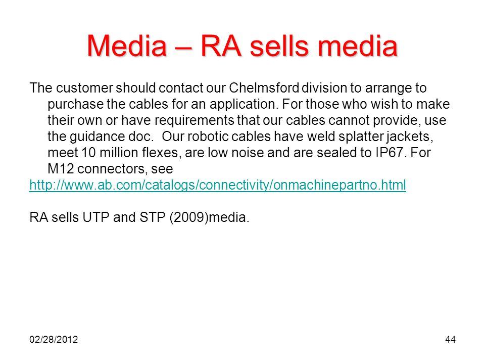 Media – RA sells media