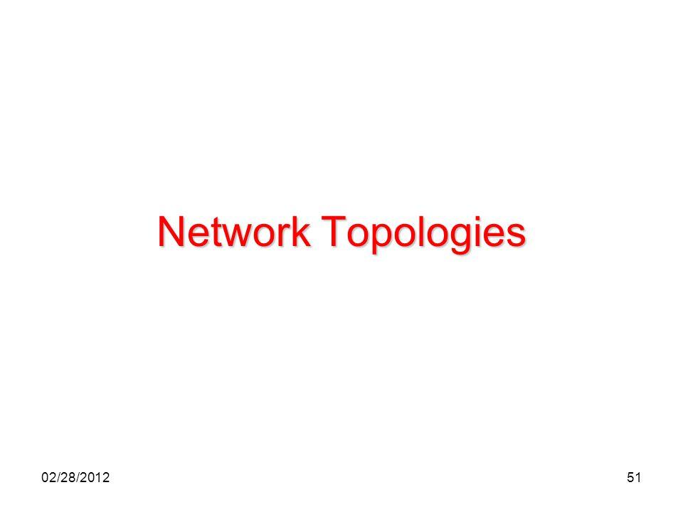 Network Topologies 02/28/2012