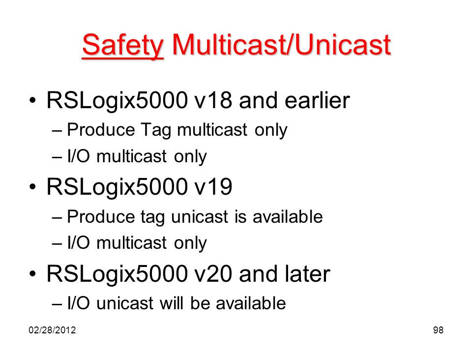 Safety Multicast/Unicast