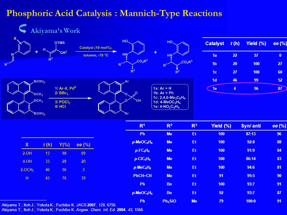 Phosphoric Acid Catalysis : Mannich-Type Reactions