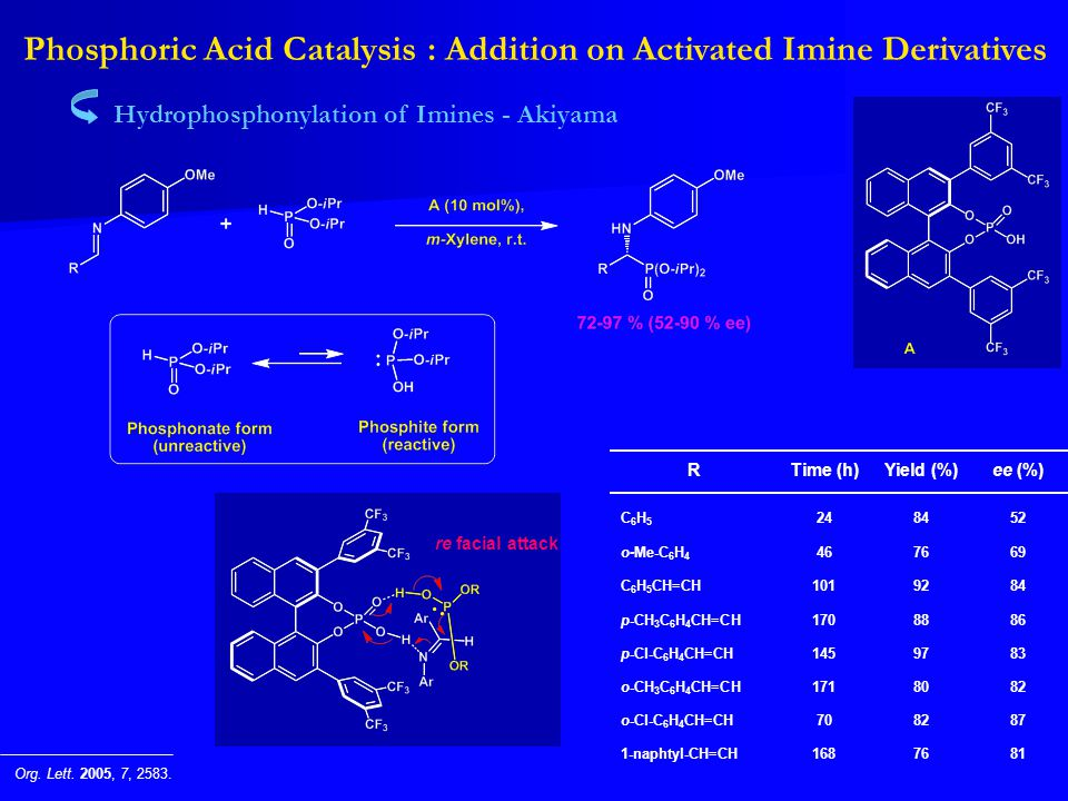Phosphoric Acid Catalysis : Addition on Activated Imine Derivatives
