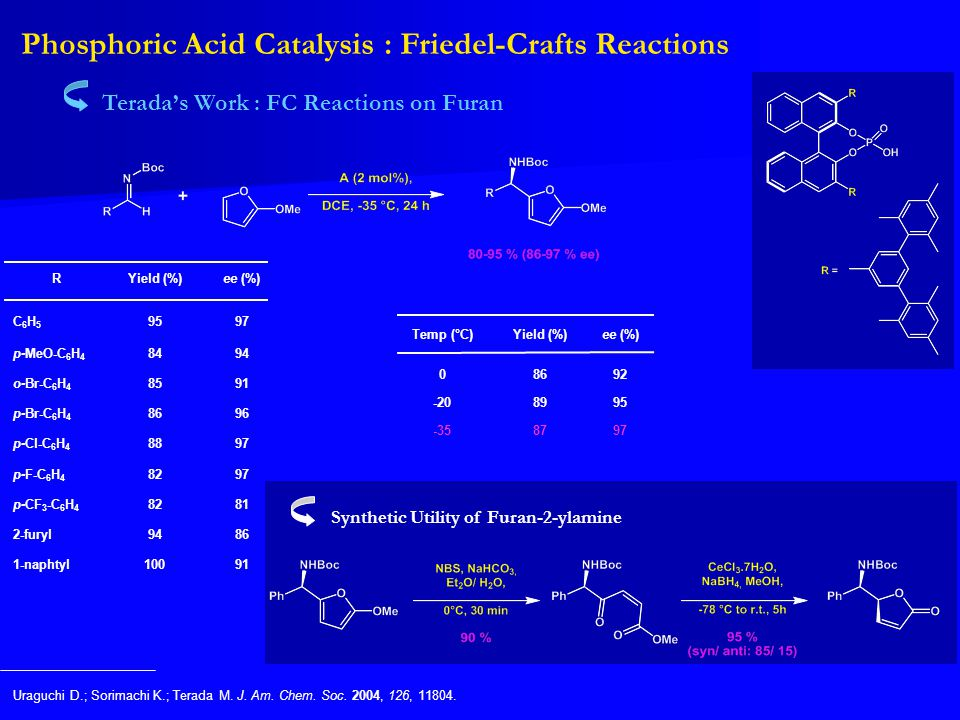 Phosphoric Acid Catalysis : Friedel-Crafts Reactions