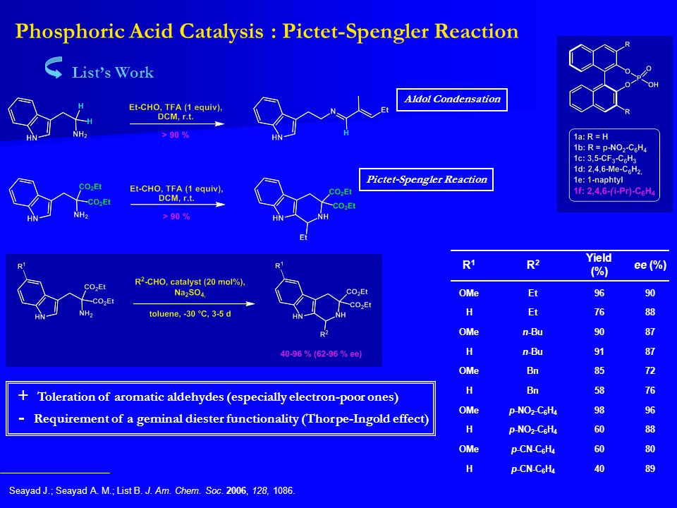 Pictet-Spengler Reaction