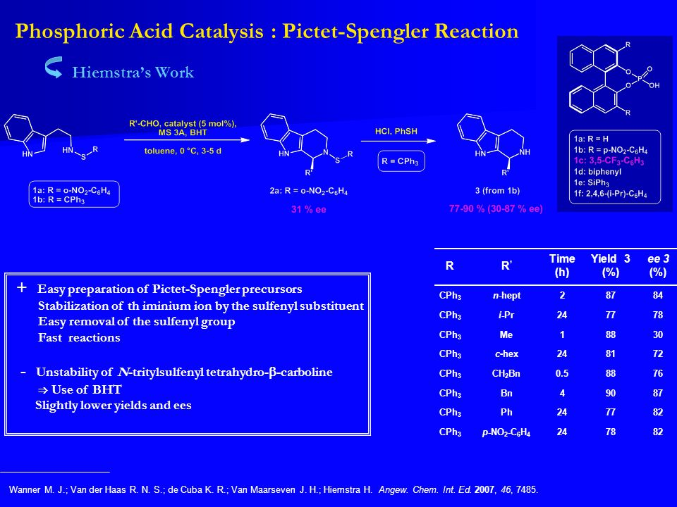 Phosphoric Acid Catalysis : Pictet-Spengler Reaction