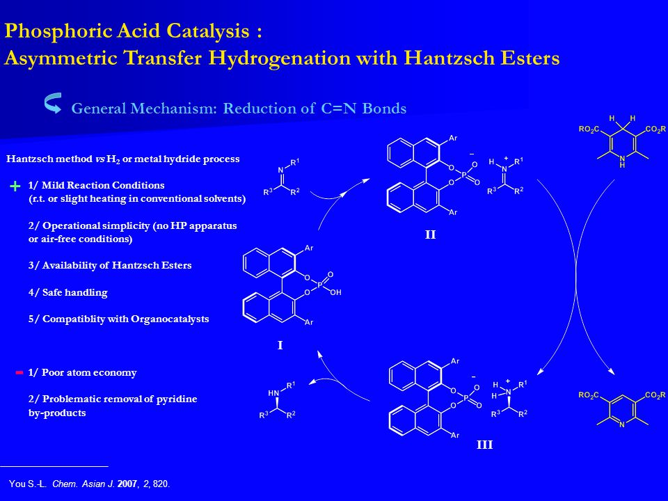 Phosphoric Acid Catalysis :