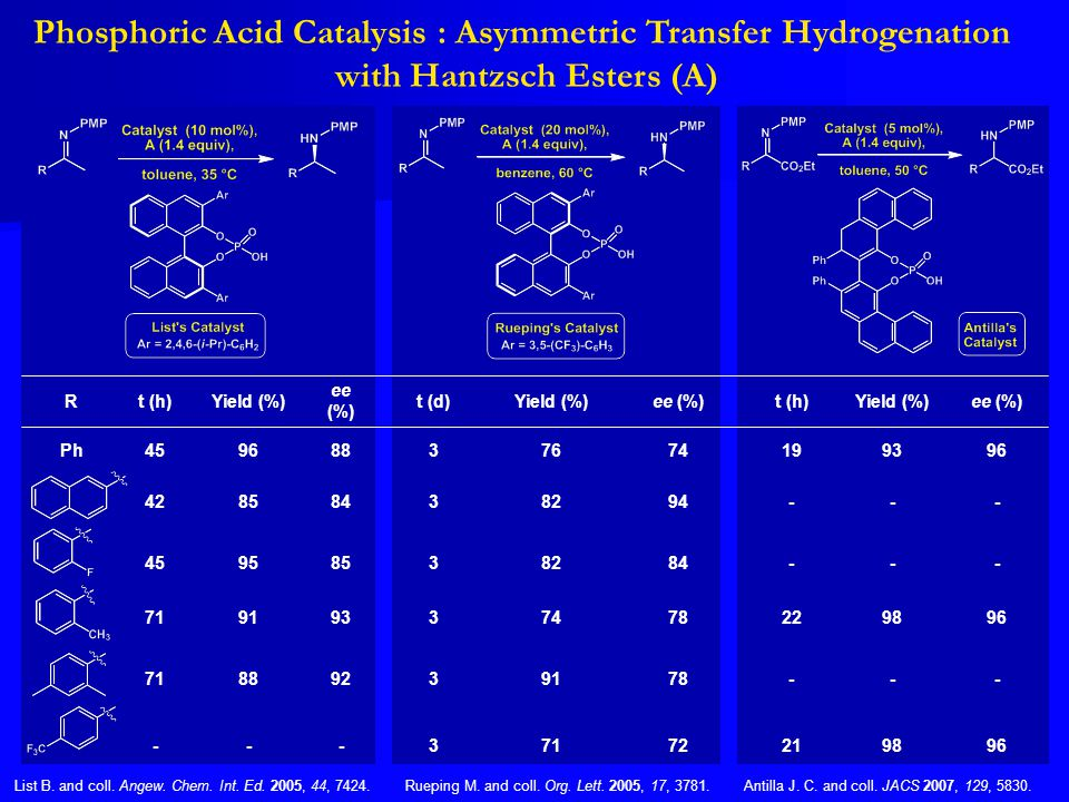 Phosphoric Acid Catalysis : Asymmetric Transfer Hydrogenation