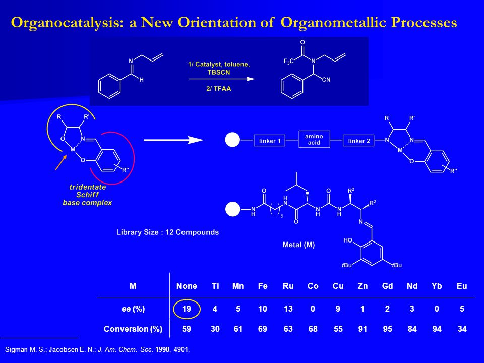Organocatalysis: a New Orientation of Organometallic Processes